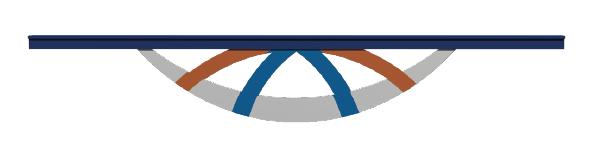 Planken en hekken - blue ranch